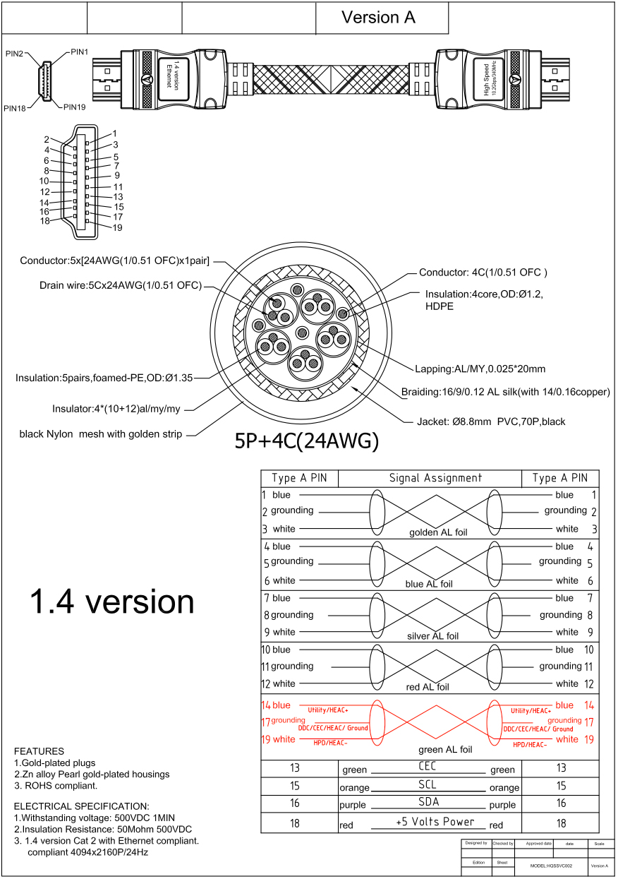 Surround Sound Systems Wiring Diagram Pdf Not Lossing Hdmi Splitter Harness 51 Setup Car System