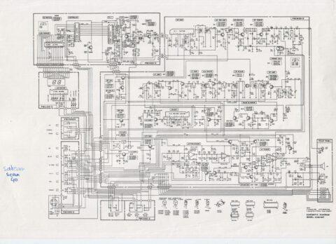 satcom scan 40f